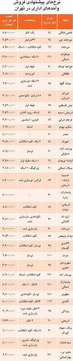قیمت آپارتمانهای اداری در تهران+جدول