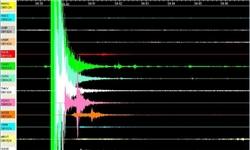 زمینلرزه گلهدار فارس را لرزاند