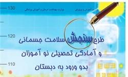 برگزاری کنکور سراسری در 13 حوزه امتحانی شهریار