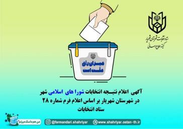 نتایج آرای ششمین دوره انتخابات شورای اسلامی شهر باغستان