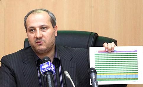 دکترهاشمی: در حال تنظیم آیین نامه استخدام قهرمانان ورزشی هستیم
